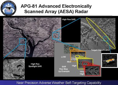 APG-81 Synthetic Aperture Radar (SAR)